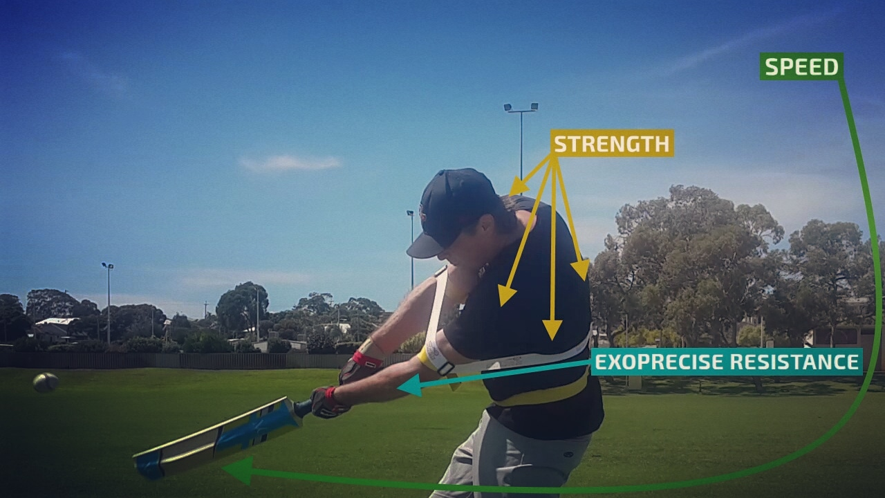 Speed And Power - Cricket Precise-2020 Power Training Aid